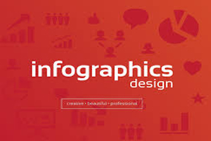 Portfolio for Infographic design