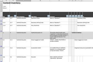 Portfolio for Content Strategy