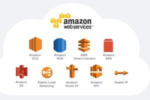 Portfolio for AWS Database Development