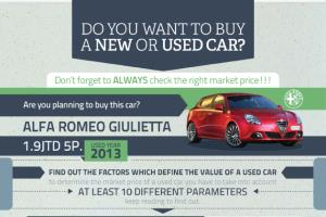 Infographic - BUY new / USED car
