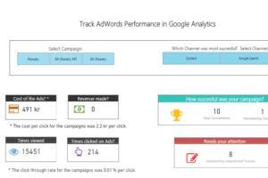 Portfolio for Google, Bing & Facebook Ads Specialist