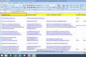 Portfolio for RESEARCH/DATA COLLECTOR/LEAD GENERATOR/
