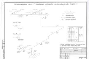 Portfolio for Calculation, selection of refrigeration
