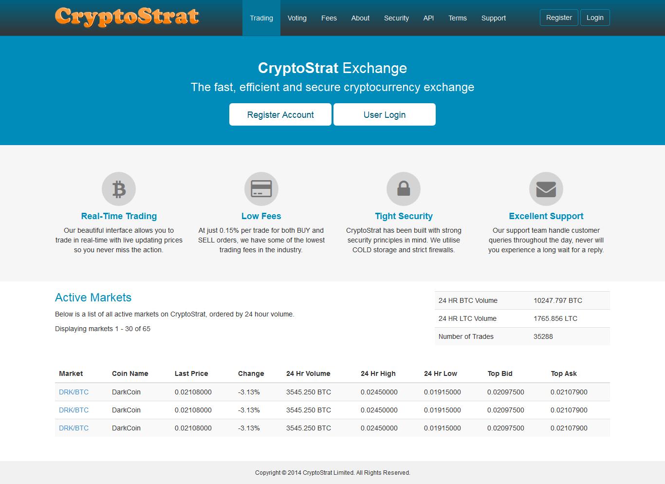 bitcoin altcoin script comercial