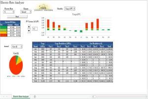 Portfolio for Spreadsheet & Data Management Consultant