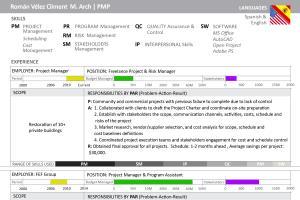 Portfolio for Data Analysis