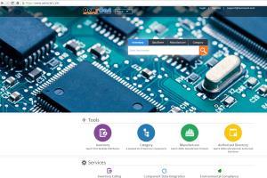 Portfolio for HTML5, CSS3, Bootstrap Development