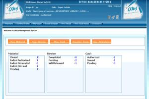 MVC - Office automation