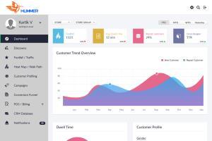Portfolio for Custom Application Development