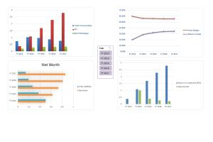 Portfolio for Excel Dashboard, Reporting, Power BI