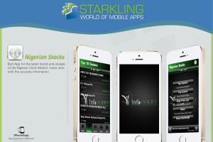 Portfolio for World of Mobile Apps - Developers