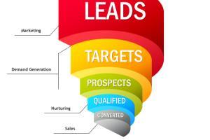 Portfolio for Lead Generation