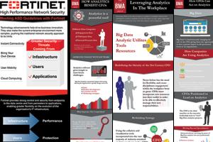 Portfolio for WordPress Web & Graphic Design
