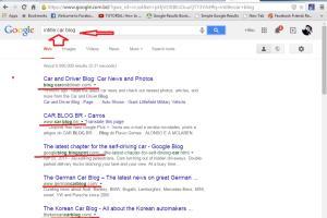 1 . Trial Venture Of Blog website publishing (URL selec