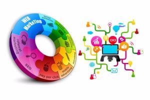 Portfolio for Google Adwords + Pay Per Click