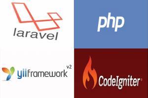 Portfolio for Complete Software Solution
