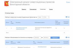 Portfolio for Official governmental web site