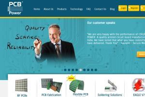 Portfolio for Digital Marketing Professional