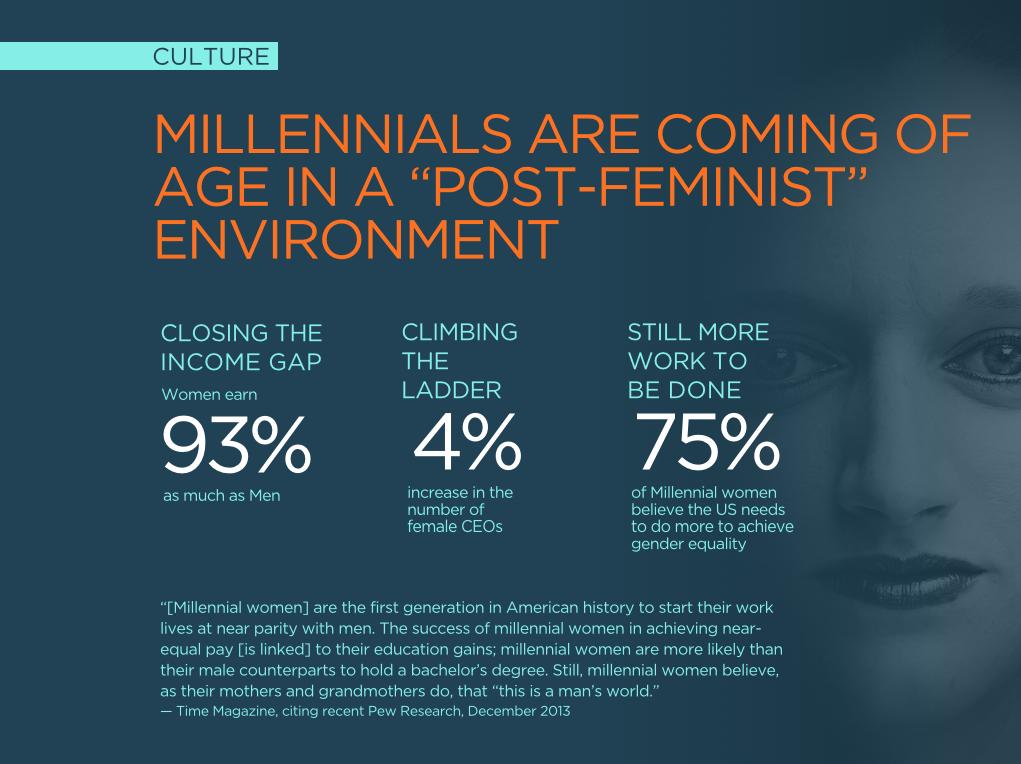 powerpoint presentation millennials and entertainment by kristian