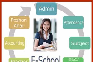 Portfolio for school management ERP software product