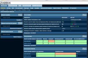 Portfolio for Linux System Administrator