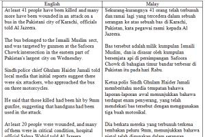 Portfolio for Malay translation and writing