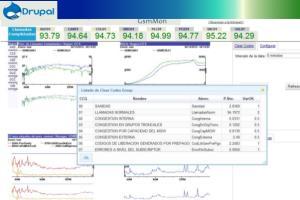 Portfolio for Development in Java Php Sql CMS ERP