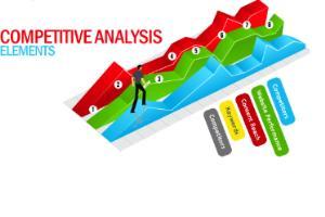 Portfolio for Create Complete Analysis Report for SEO