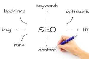 Portfolio for Off Page - Link Acquisition