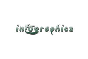 Portfolio for Web Developer / Web Designer / Graphics