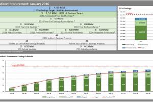 Portfolio for Excel Automation