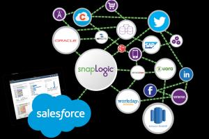 Portfolio for Salesforce CRM Developer