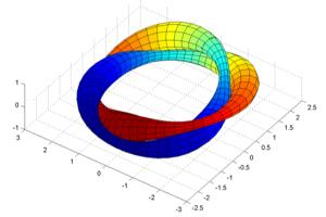 Portfolio for Matlab programming