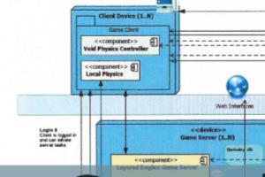 Portfolio for System & Database Design
