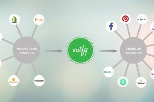 Online Branding for OutFy.com