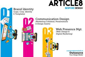 Portfolio for Communication Design & Web Presence Mgt.