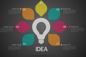Portfolio for Explainer Videos / Info-graphic Videos