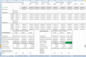 Portfolio for FINANCIAL MODELING