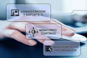 Portfolio for Database Administrator ( Oracle - SQL)