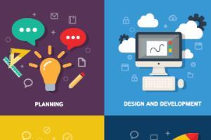 Portfolio for Business Consultant