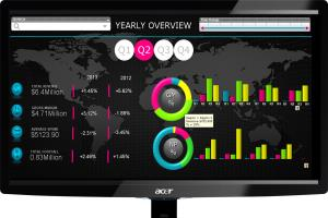 Regional Sales Performance Management