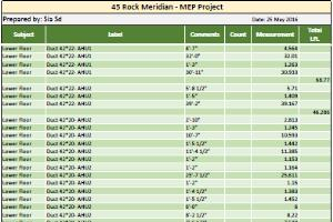 Portfolio for MEP material takeoff and Cost Estimating