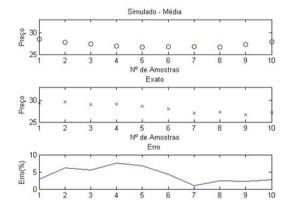 Portfolio for Data Manager and Data Modeling