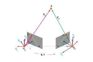 Portfolio for Vector 2D Line Art for Geometric Figure