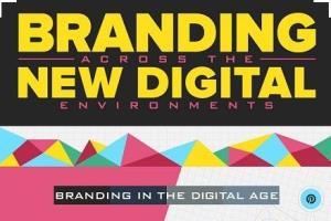 Portfolio for Brand Identity and Reputaion