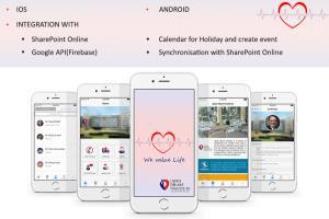 Portfolio for SharePoint | Office 365 | SP Online