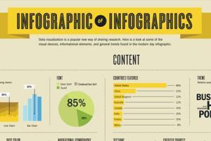 Portfolio for InfoGraphics Designing