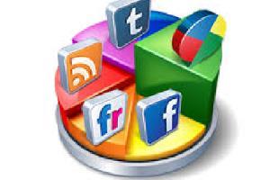 Portfolio for Pay Per Click