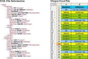 Portfolio for load xml,Excel in database & vice-versa