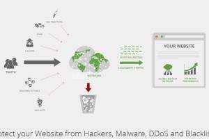 Portfolio for Website Security